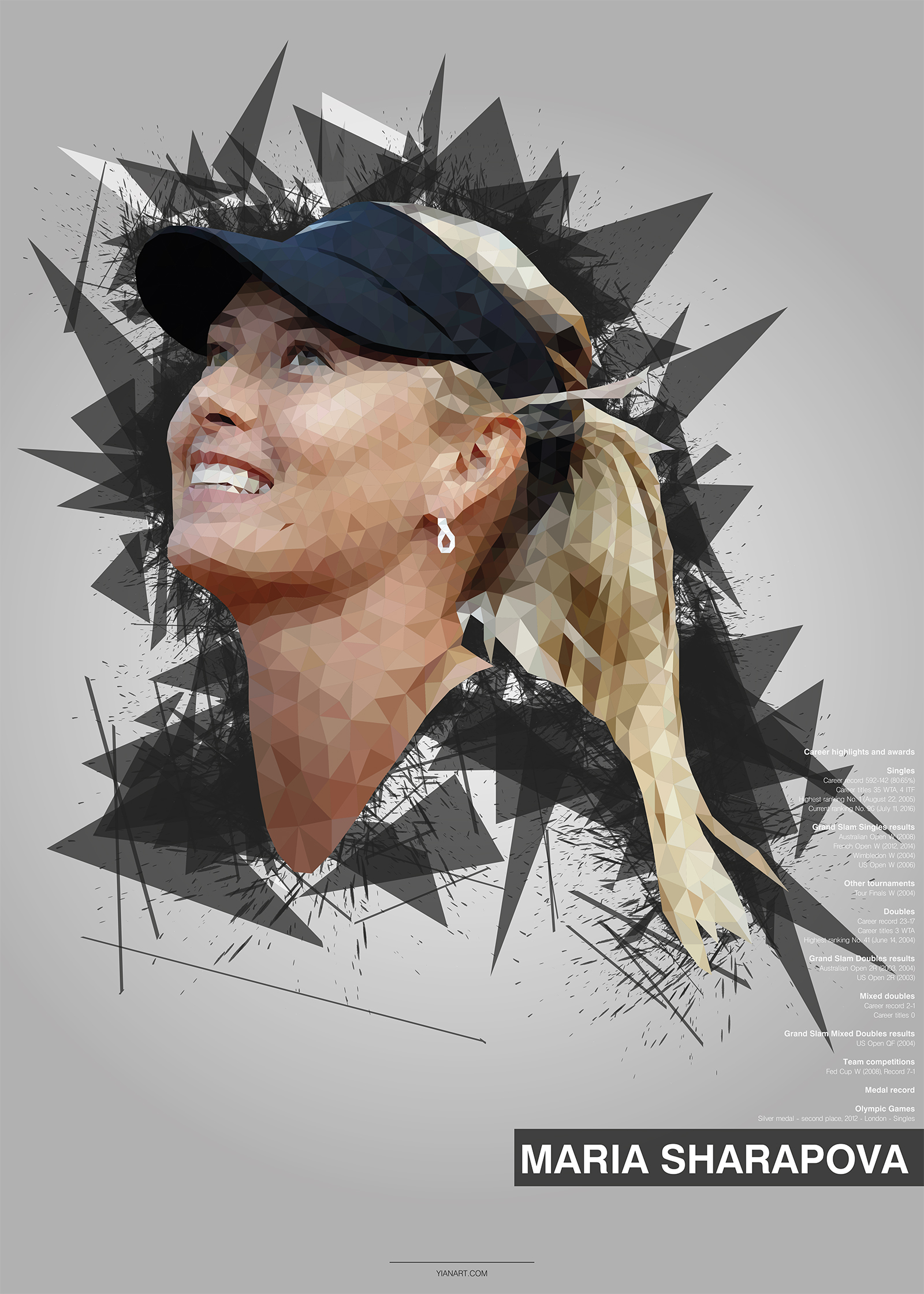 Maria Sharapova - Top Athletes Low Poly Design_yianart.com