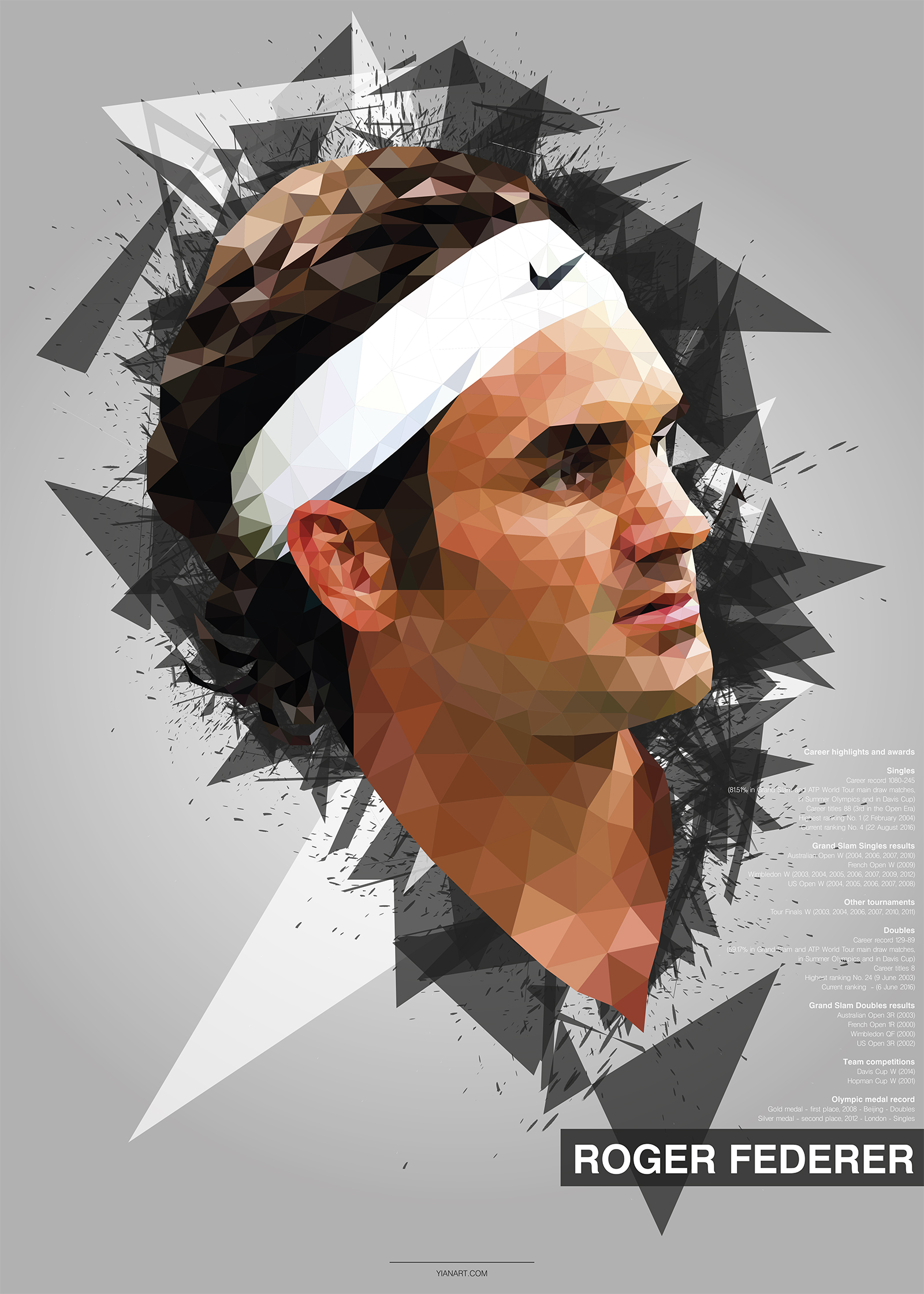 Roger Federer - Top Athletes Low Poly Design_yianart.com